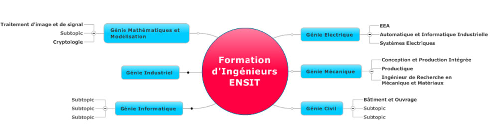 formation-ingenieur
